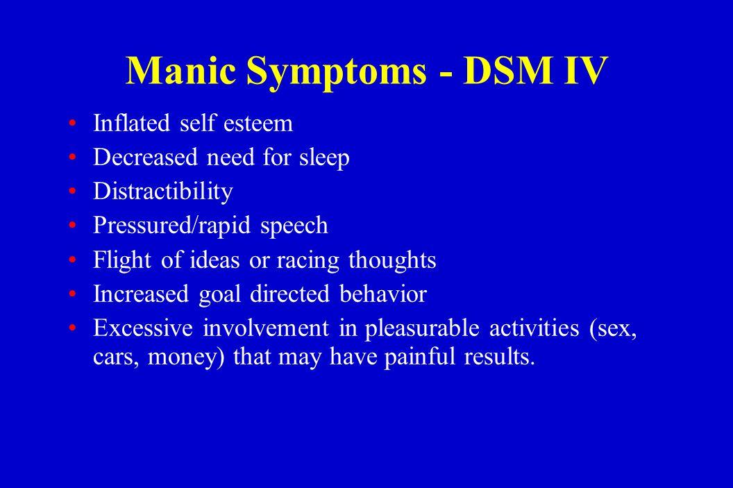 Manic Symptoms - DSM IV Inflated self esteem Decreased need for sleep Distractibility Pressured/rapid speech Flight of ideas or racing thoughts Increa