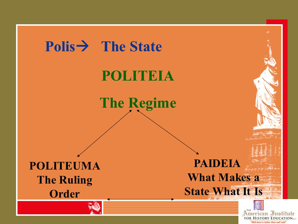 POLITEIA The Regime POLITEUMA The Ruling Order Polis  The State PAIDEIA What Makes a State What It Is