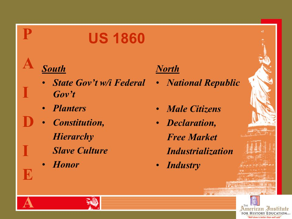 US 1860 South State Gov't w/i Federal Gov't Planters Constitution, Hierarchy Slave Culture Honor North National Republic Male Citizens Declaration, Fr