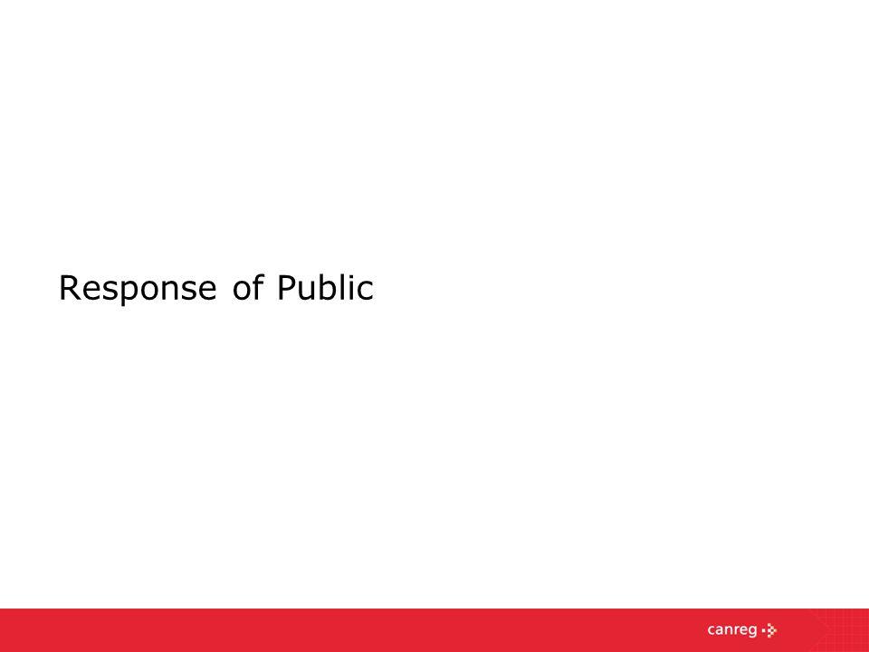 Response of Public