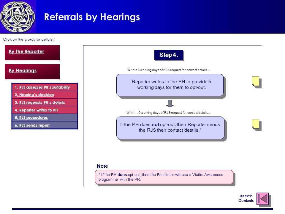 Referrals by Hearings Click on the words for details: Back to Contents By the Reporter By Hearings Step 4.