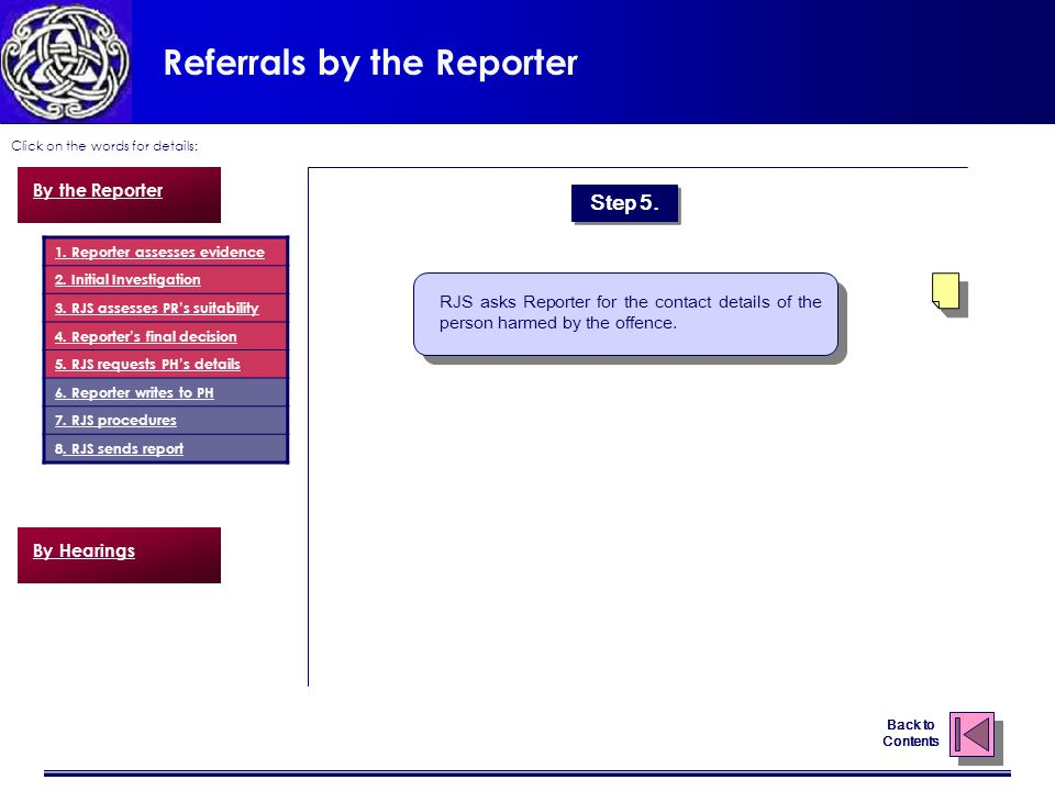 Referrals by the Reporter Click on the words for details: Back to Contents By the Reporter 1.