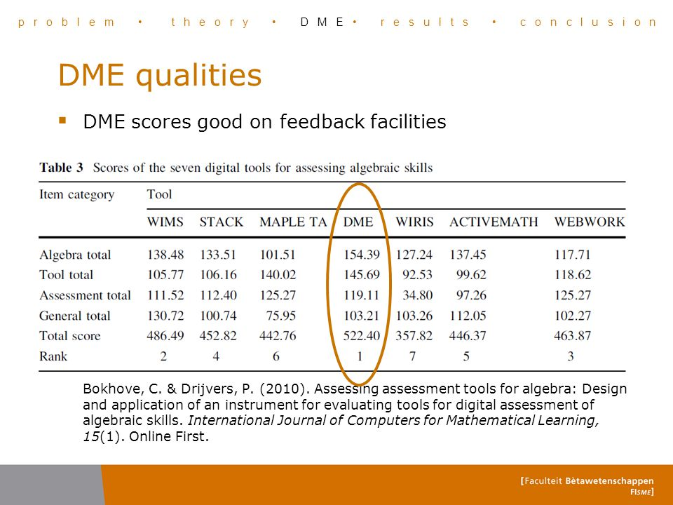 DME qualities  DME scores good on feedback facilities Bokhove, C. & Drijvers, P. (2010). Assessing assessment tools for algebra: Design and applicati