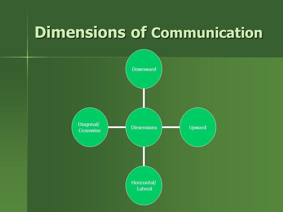 Dimensions of Communication Dimensions DownwardUpward Horizontal/ Lateral Diagonal/ Crosswise
