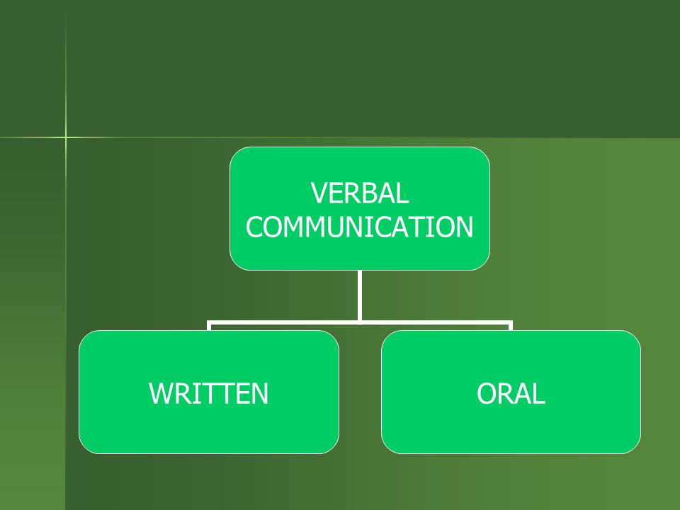 VERBAL COMMUNICATION WRITTENORAL
