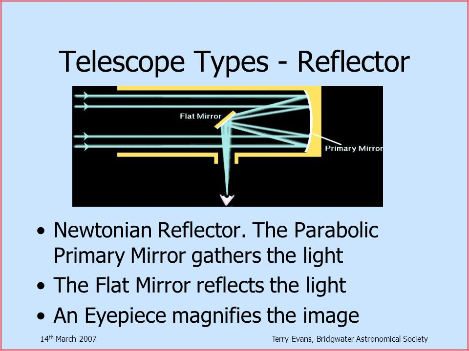 14 th March 2007Terry Evans, Bridgwater Astronomical Society Telescope Types - Reflector Newtonian Reflector.