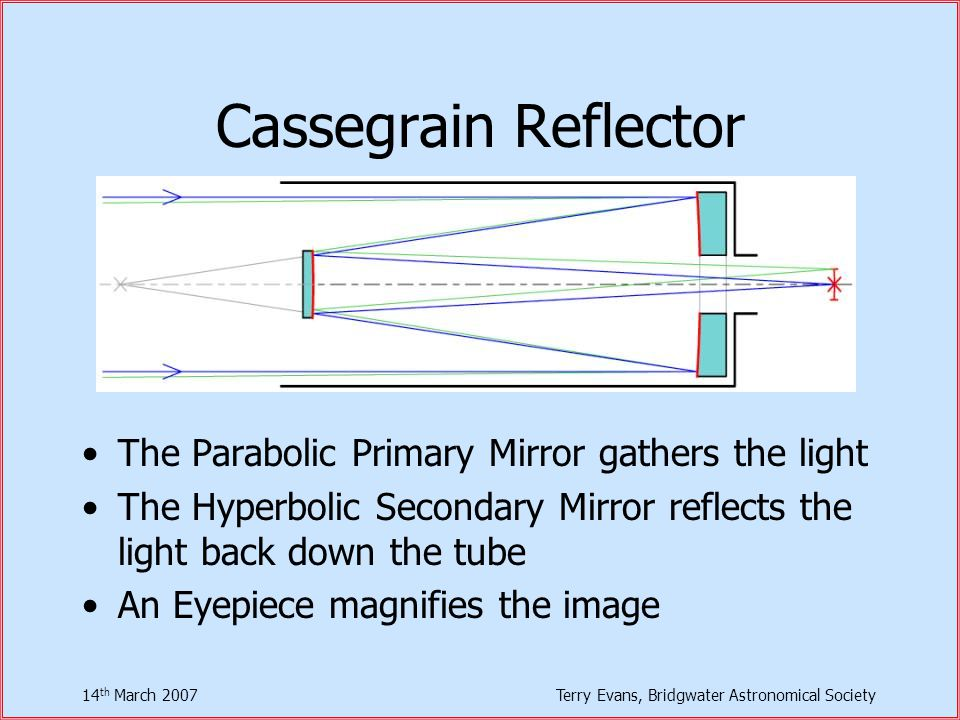 14 th March 2007Terry Evans, Bridgwater Astronomical Society Cassegrain Reflector The Parabolic Primary Mirror gathers the light The Hyperbolic Secondary Mirror reflects the light back down the tube An Eyepiece magnifies the image