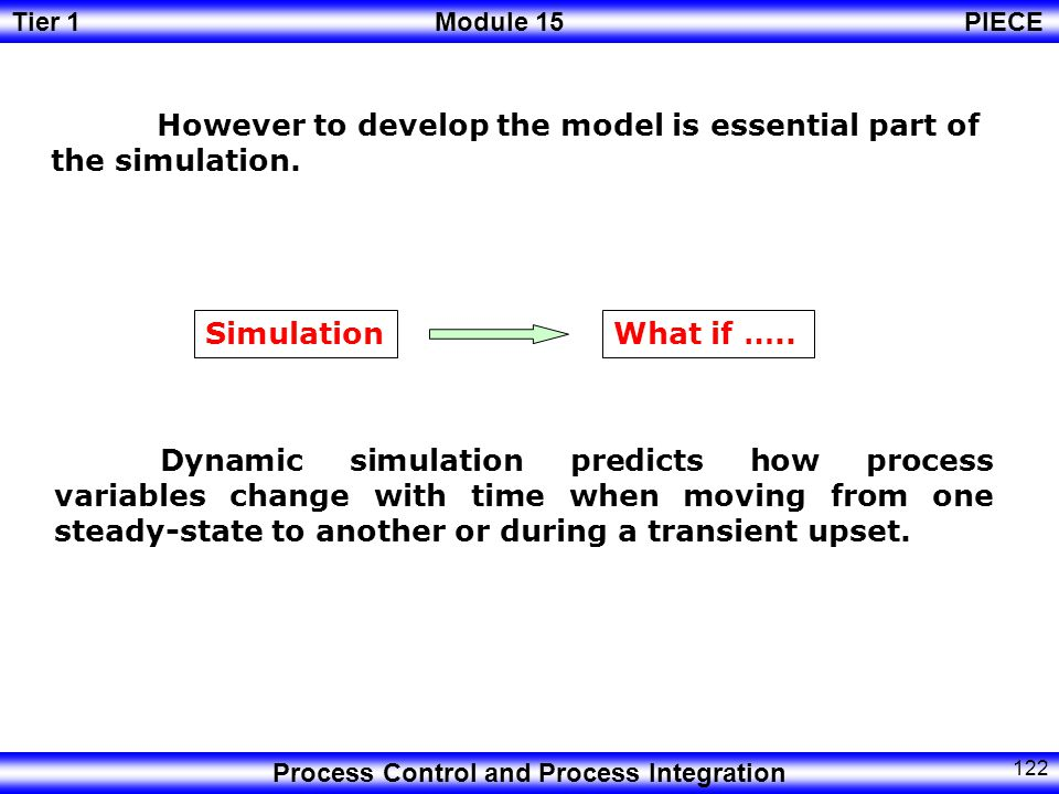 Tier 1Module 15PIECE Process Control and Process Integration 121 Simulation is the imitation of the operation of a real - world process or system over time.
