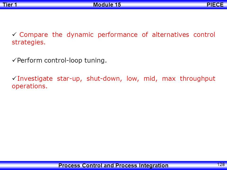 Tier 1Module 15PIECE Process Control and Process Integration 127 Determinate how disturbances propagate trough the system.