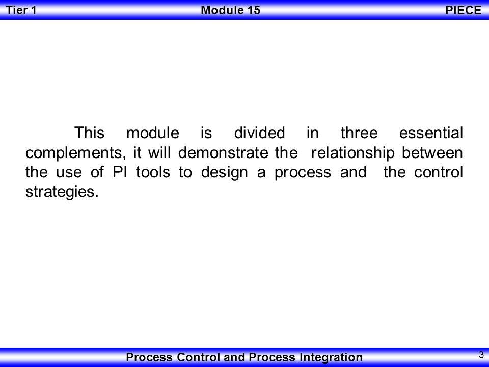 Tier 1Module 15PIECE Process Control and Process Integration 2
