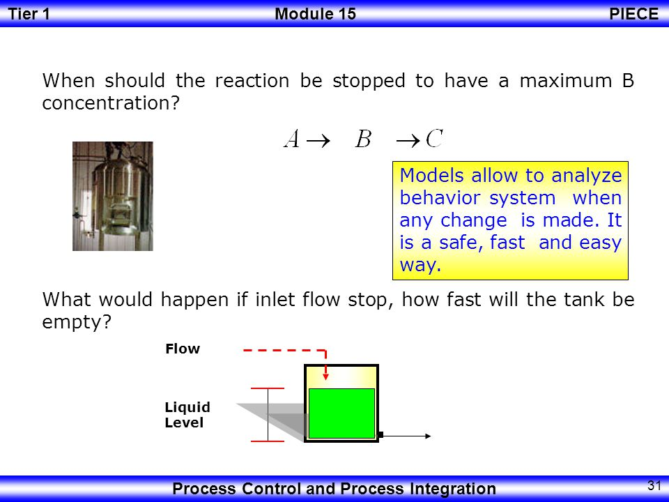 Tier 1Module 15PIECE Process Control and Process Integration 30 A mathematical model is a representation of a process, using mathematical relationships, an equation or a set of equations.