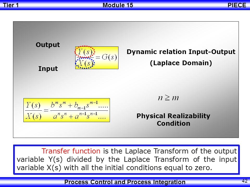 Tier 1Module 15PIECE Process Control and Process Integration 41 Model Deviation variables Laplace Transform Transfer Function G (s) Y (s) X (s)