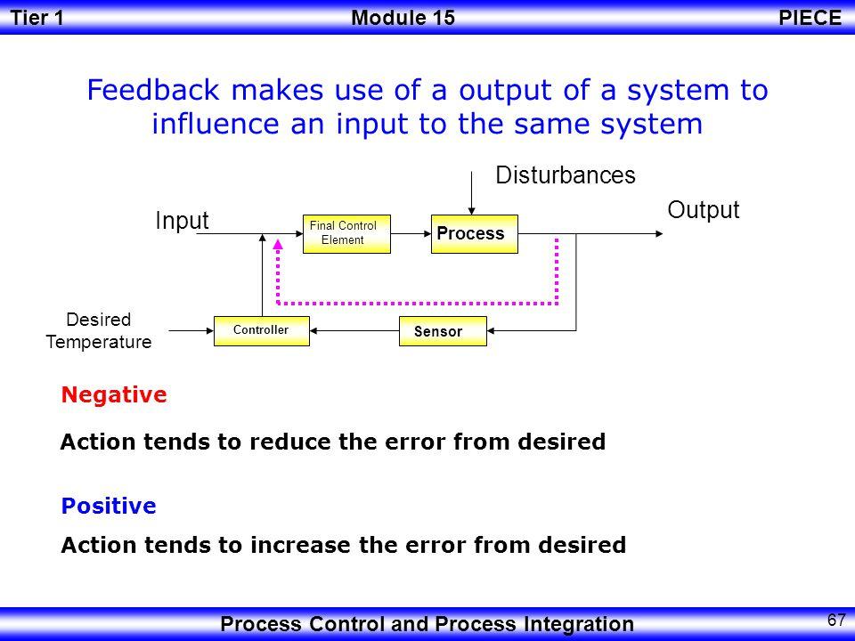 Tier 1Module 15PIECE Process Control and Process Integration 66 Open Loop.