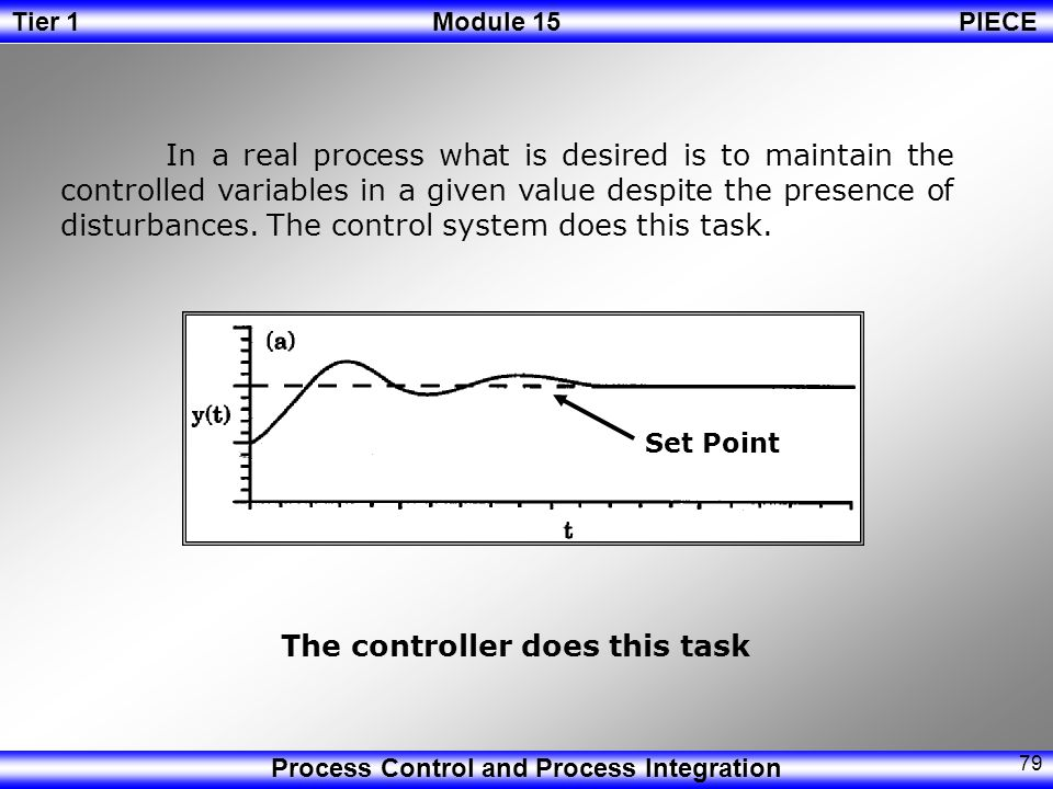 Tier 1Module 15PIECE Process Control and Process Integration 78 PID Controller Tuning