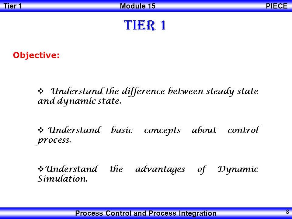 Tier 1Module 15PIECE Process Control and Process Integration 7 Tier 1
