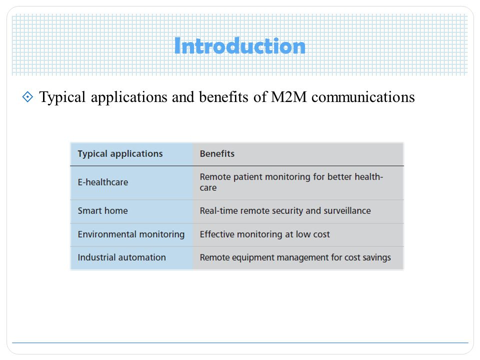 Introduction  Typical applications and benefits of M2M communications