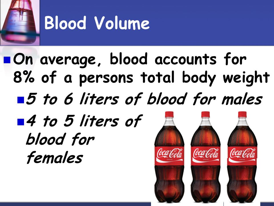 Blood Volume On average, blood accounts for 8% of a persons total body weight 5 to 6 liters of blood for males 4 to 5 liters of blood for females