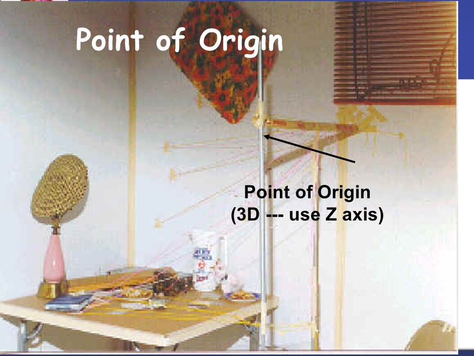 Point of Origin (3D --- use Z axis) Point of Origin