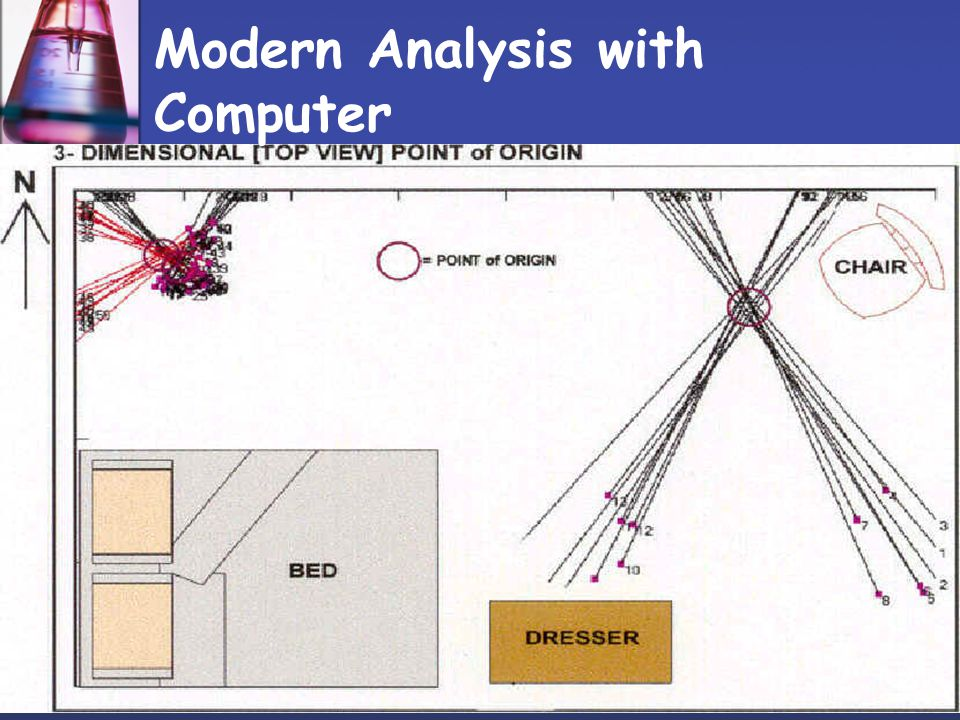 Modern Analysis with Computer