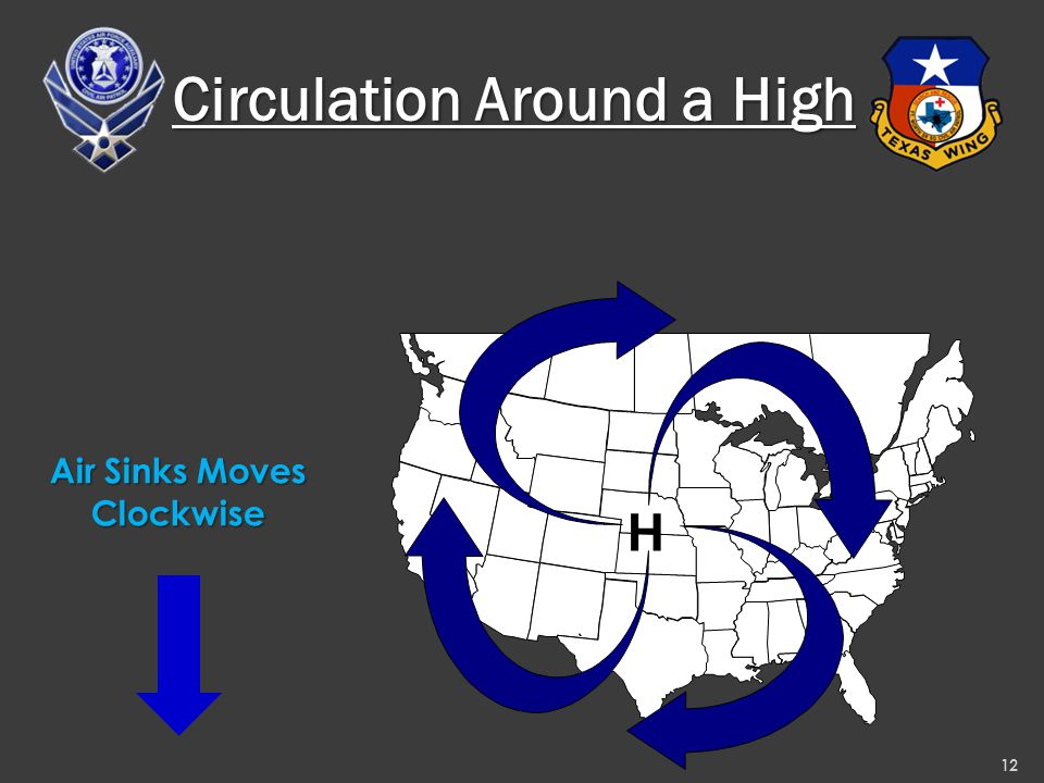 Circulation Around a High 12 H Air Sinks Moves Clockwise
