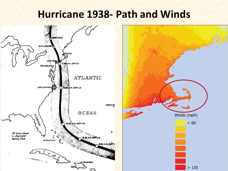 Hurricane 1938- Path and Winds