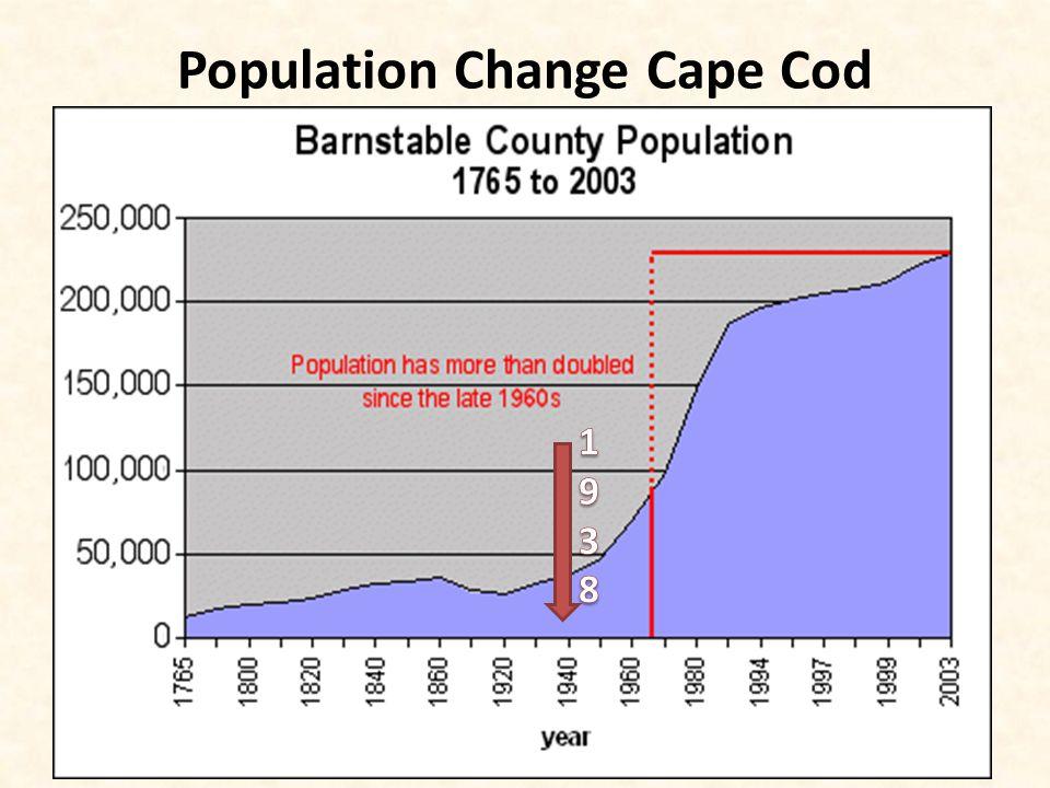 Population Change Cape Cod