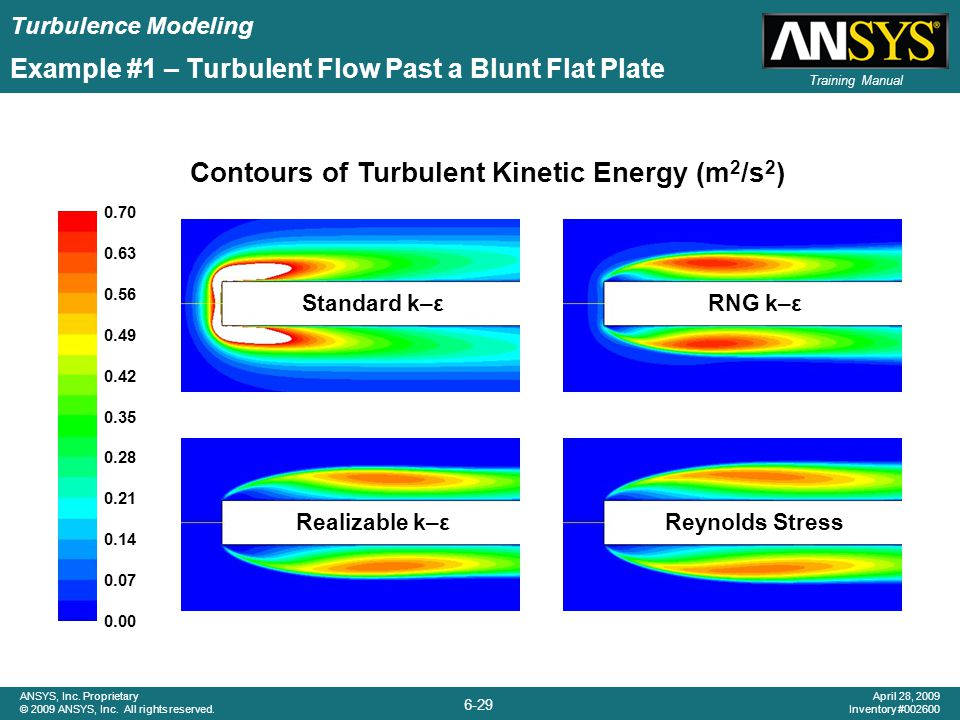 Turbulence Modeling 6-29 ANSYS, Inc. Proprietary © 2009 ANSYS, Inc. All rights reserved. April 28, 2009 Inventory #002600 Training Manual Example #1 –