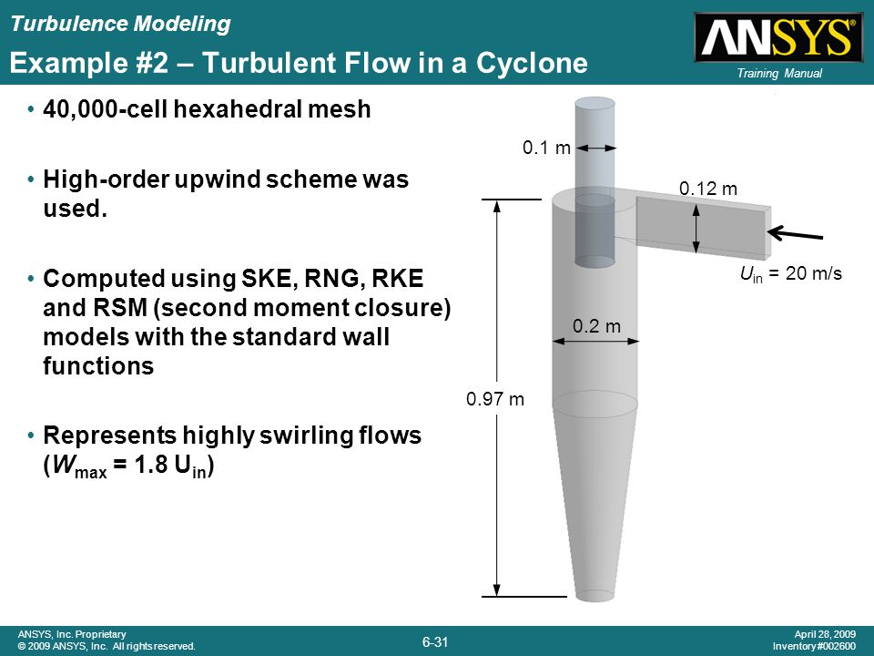 Turbulence Modeling 6-31 ANSYS, Inc. Proprietary © 2009 ANSYS, Inc. All rights reserved. April 28, 2009 Inventory #002600 Training Manual Example #2 –