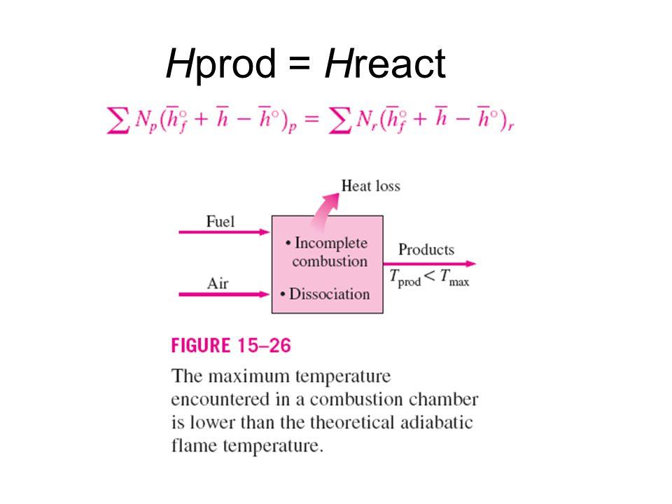 Hprod = Hreact
