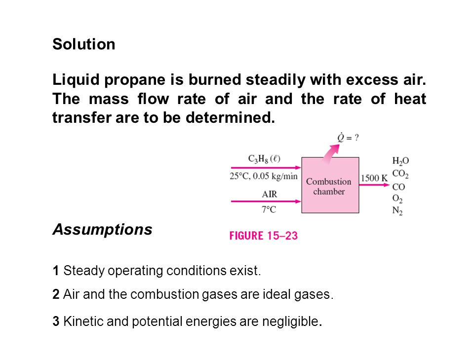 Solution Liquid propane is burned steadily with excess air.
