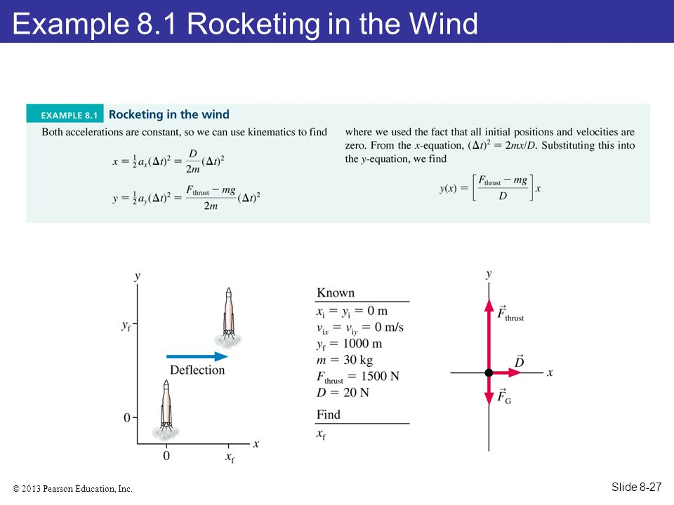 © 2013 Pearson Education, Inc. Example 8.1 Rocketing in the Wind Slide 8-27