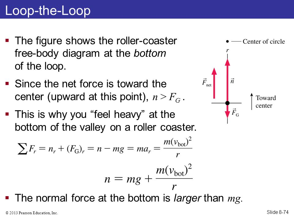 © 2013 Pearson Education, Inc. Loop-the-Loop  The figure shows the roller-coaster free-body diagram at the bottom of the loop.  Since the net force