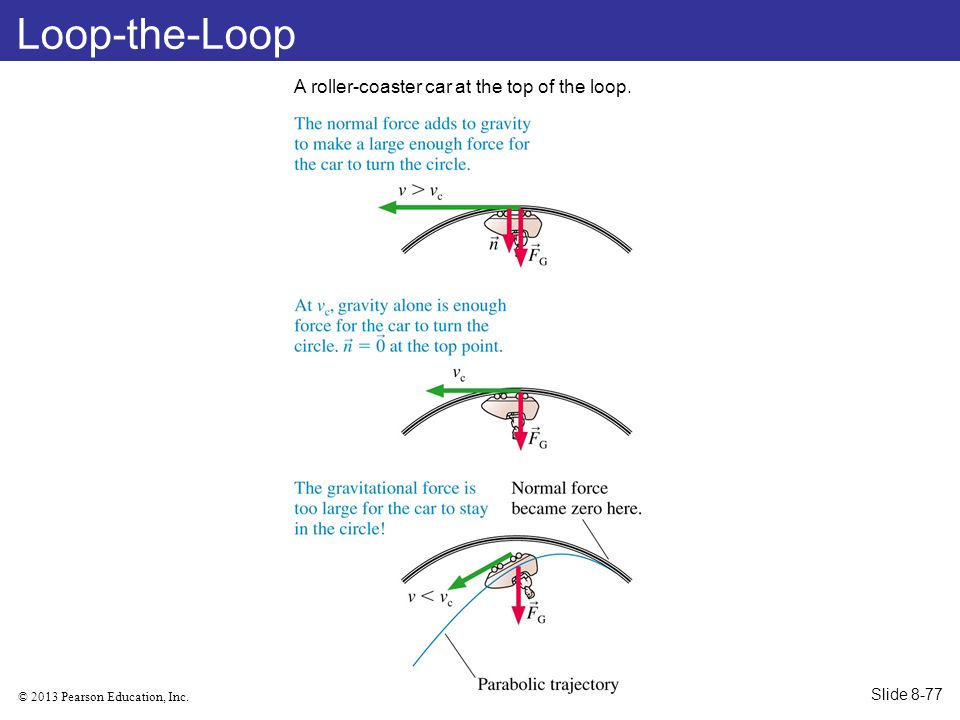 © 2013 Pearson Education, Inc. Slide 8-77 Loop-the-Loop A roller-coaster car at the top of the loop.