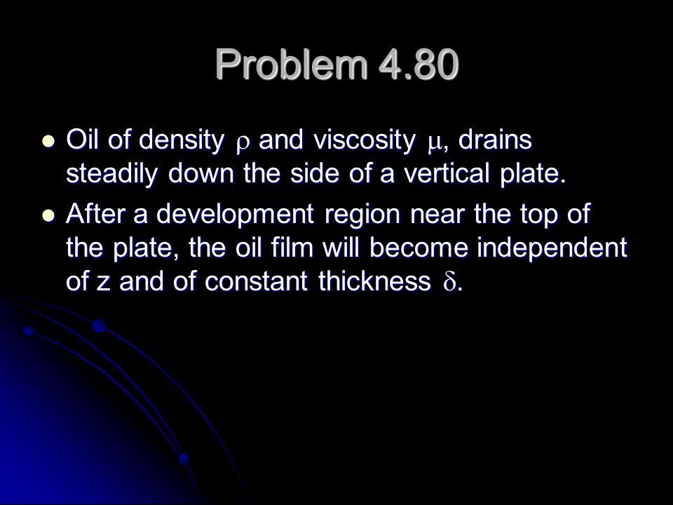 Problem 4.80  Plate Oil film Air g z x Figure 1
