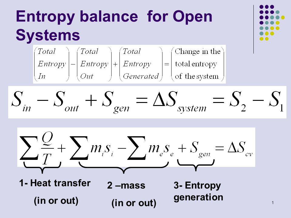 1 Entropy balance for Open Systems 1- Heat transfer (in or out) 3- Entropy generation 2 –mass (in or out)