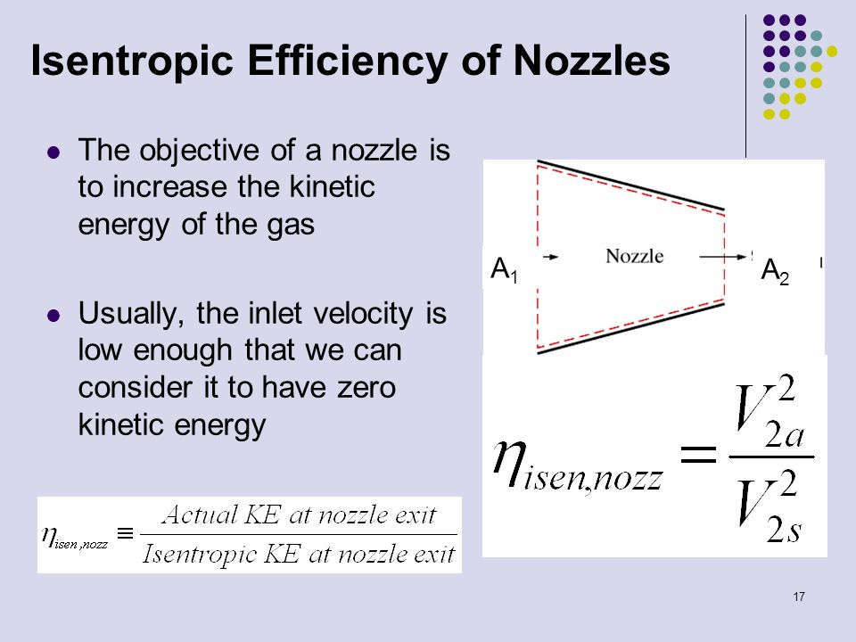 17 Isentropic Efficiency of Nozzles A1A1 A2A2 The objective of a nozzle is to increase the kinetic energy of the gas Usually, the inlet velocity is lo