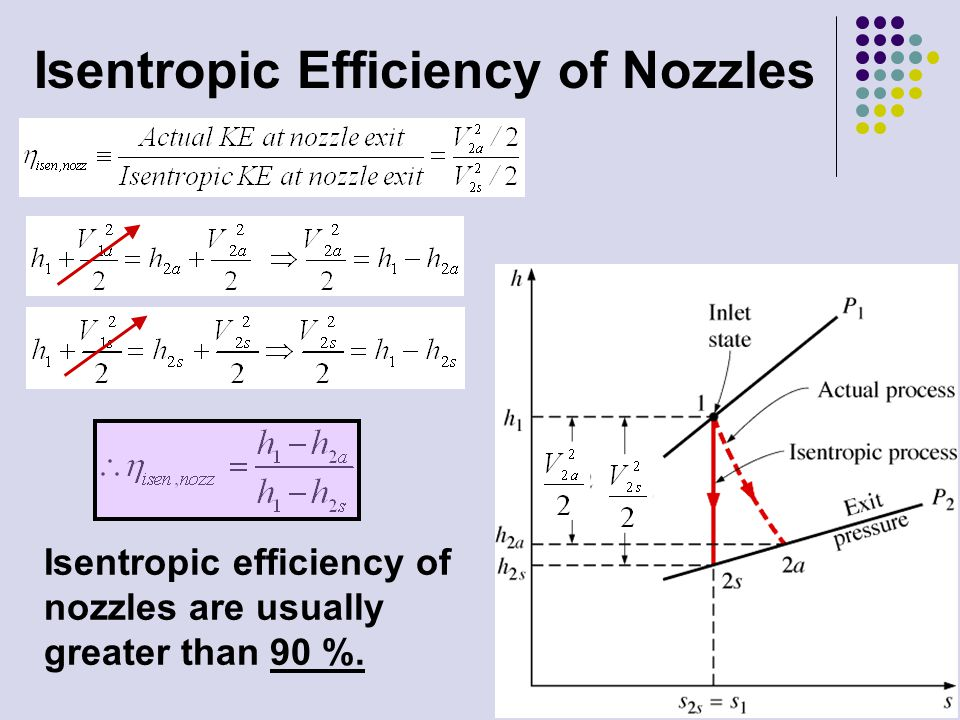 18 Isentropic Efficiency of Nozzles Isentropic efficiency of nozzles are usually greater than 90 %.