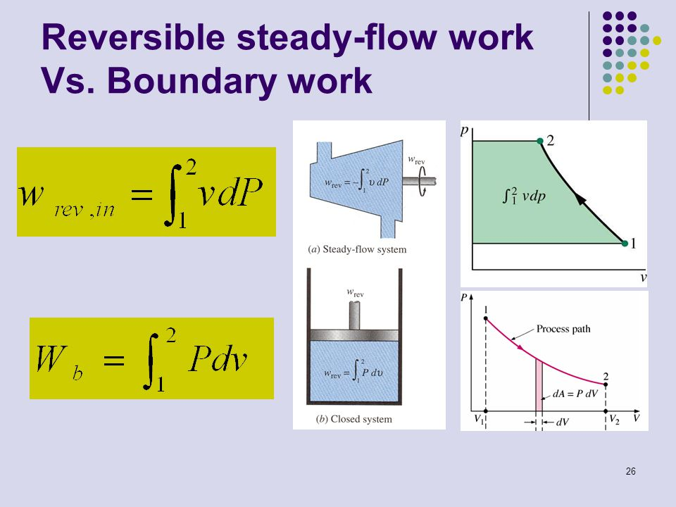 26 Reversible steady-flow work Vs. Boundary work