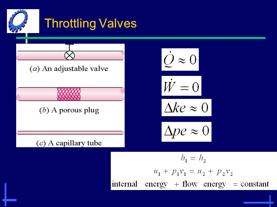Throttling Valves