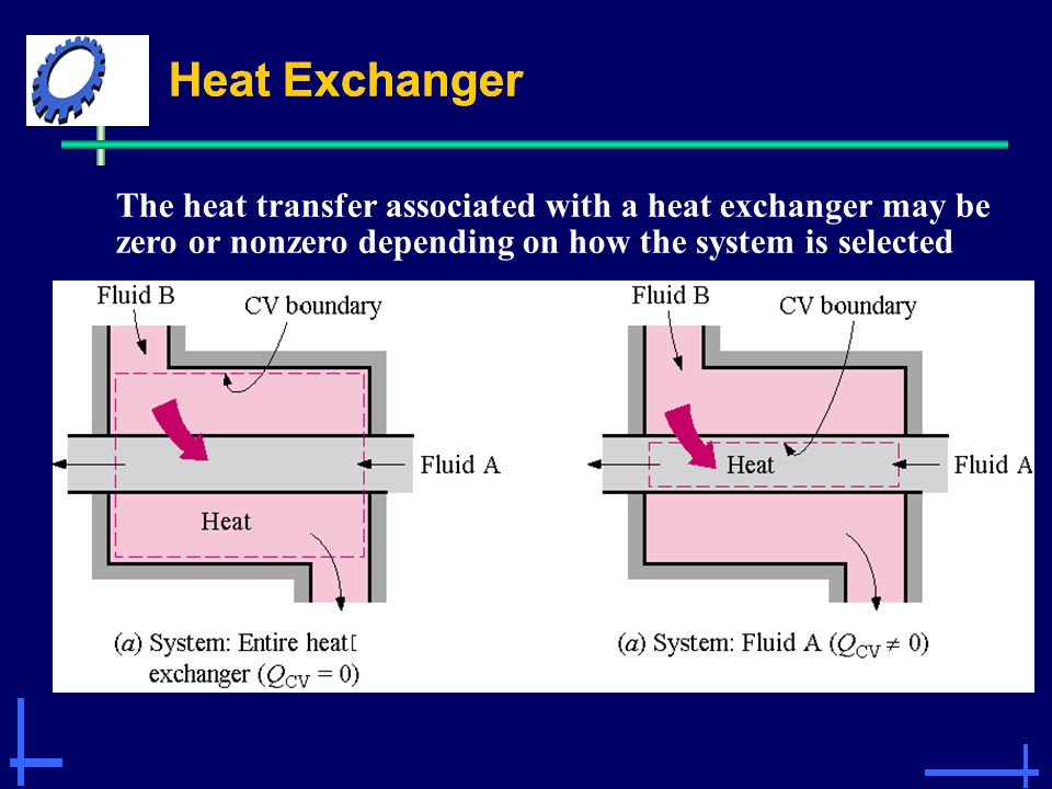 Heat Exchanger The heat transfer associated with a heat exchanger may be zero or nonzero depending on how the system is selected
