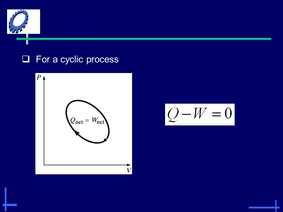  For a cyclic process