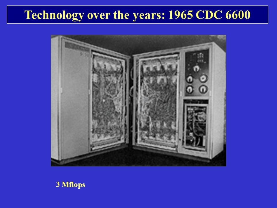 Technology over the years: 1965 CDC 6600 3 Mflops