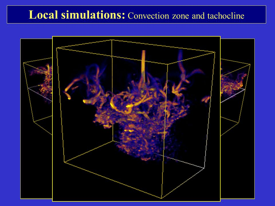 Local simulations: Convection zone and tachocline