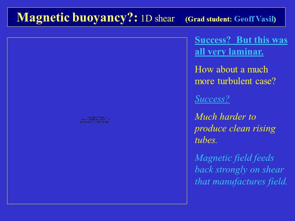 Magnetic buoyancy : 1D shear (Grad student: Geoff Vasil ) Success.