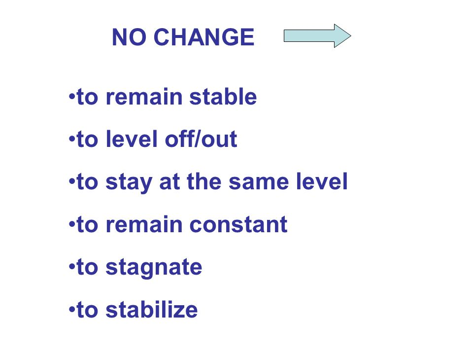NO CHANGE to remain stable to level off/out to stay at the same level to remain constant to stagnate to stabilize