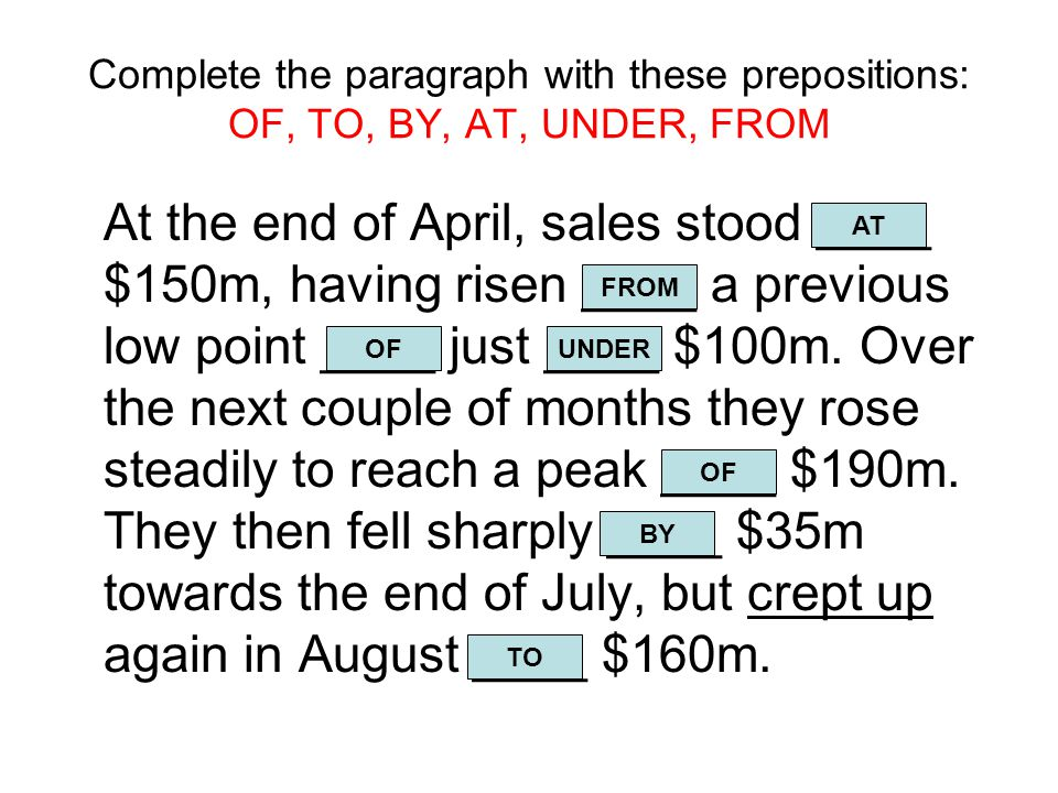 Complete the paragraph with these prepositions: OF, TO, BY, AT, UNDER, FROM At the end of April, sales stood ____ $150m, having risen ____ a previous