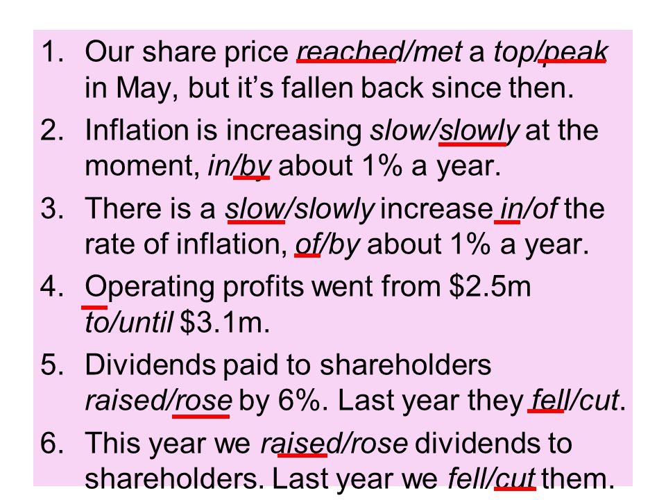 1.Our share price reached/met a top/peak in May, but it's fallen back since then. 2.Inflation is increasing slow/slowly at the moment, in/by about 1%