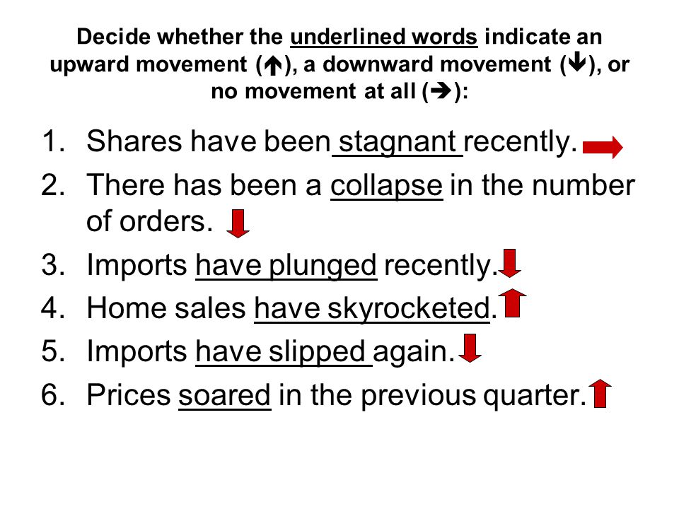 Decide whether the underlined words indicate an upward movement (  ), a downward movement (  ), or no movement at all (  ): 1.Shares have been stag