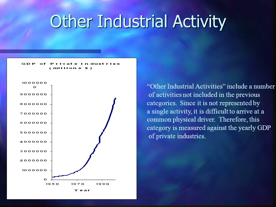 Other Industrial Activity Other Industrial Activities include a number of activities not included in the previous categories.