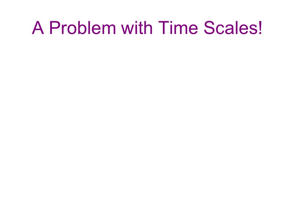 A Problem with Time Scales!